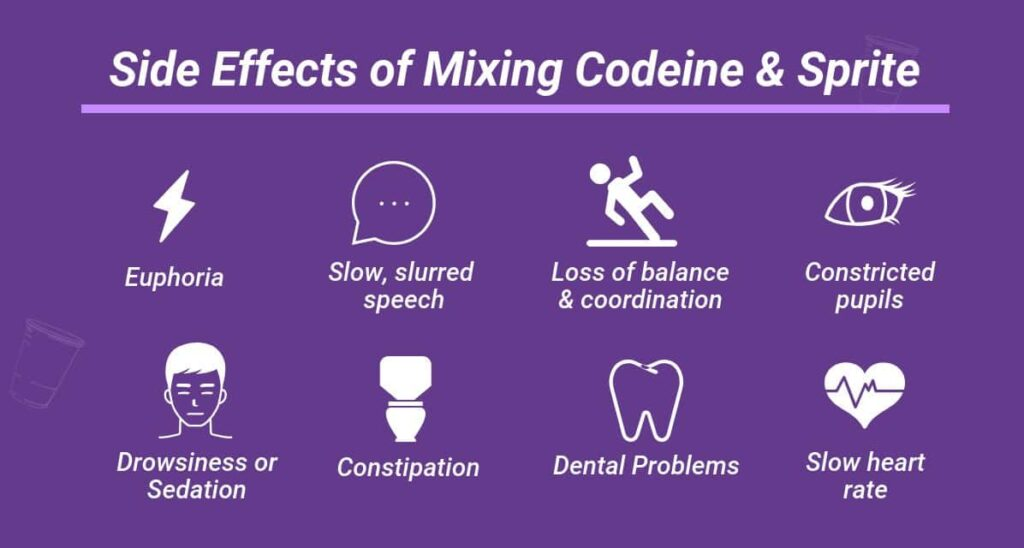 Side-Effects-of-Mixing-Codeine-and-Sprite